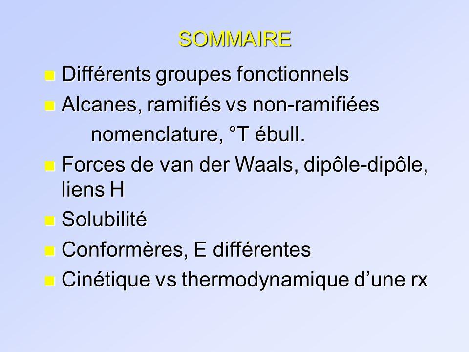 SOMMAIRE n Différents groupes fonctionnels n Alcanes, ramifiés vs non-ramifiées nomenclature, °T ébull. n Forces de van der Waals, dipôle-dipôle, lien