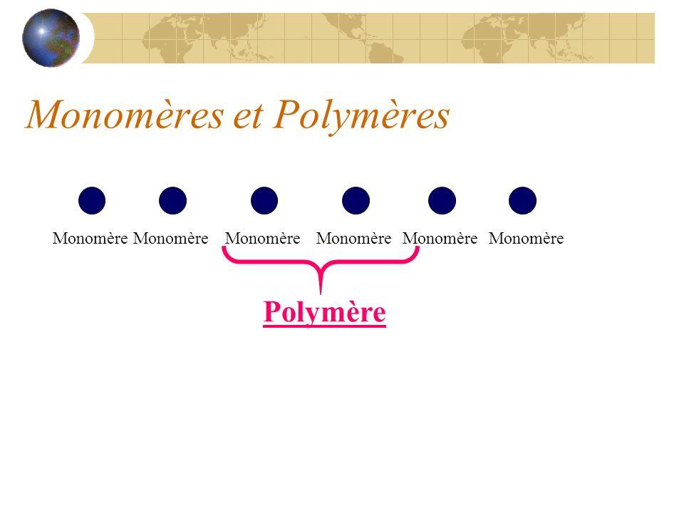 Monomères et Polymères Monomère Polymère