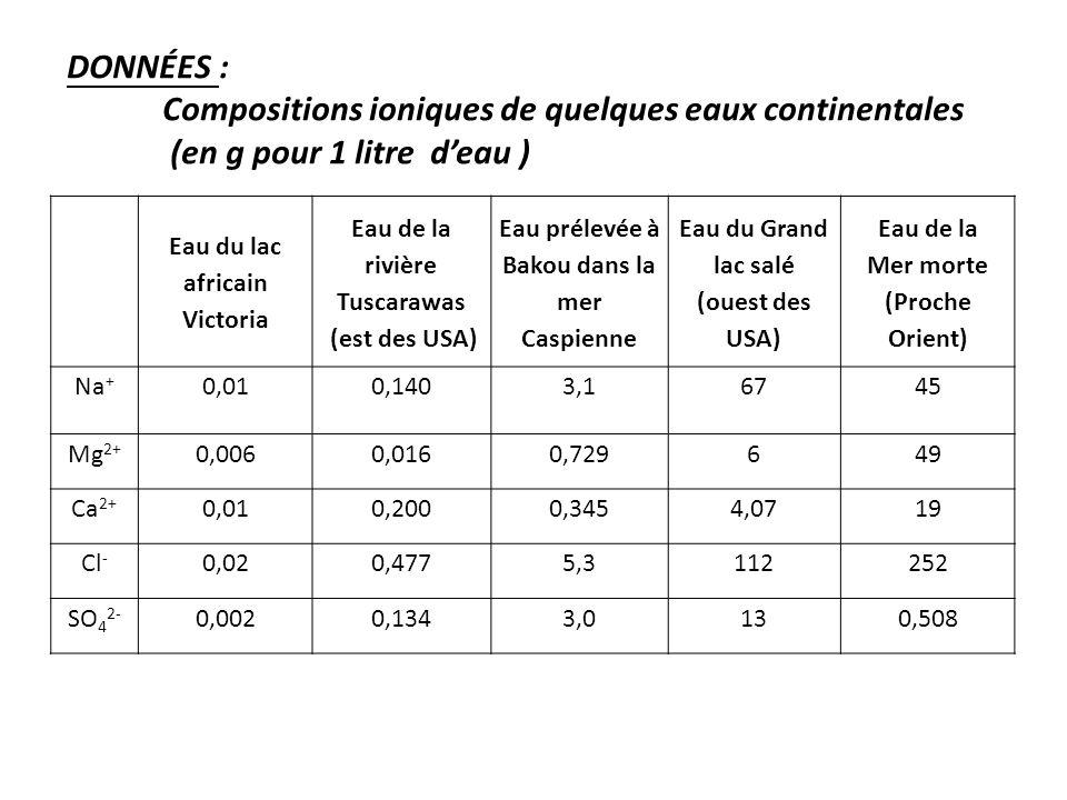 DONNÉES : Compositions ioniques de quelques eaux continentales (en g pour 1 litre deau ) Eau du lac africain Victoria Eau de la rivière Tuscarawas (es