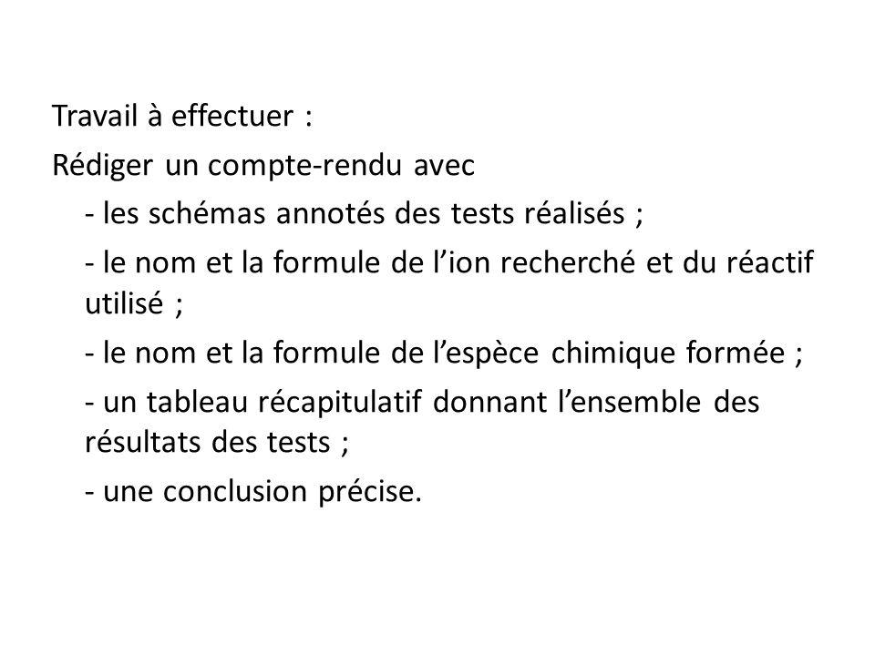 Travail à effectuer : Rédiger un compte-rendu avec - les schémas annotés des tests réalisés ; - le nom et la formule de lion recherché et du réactif u