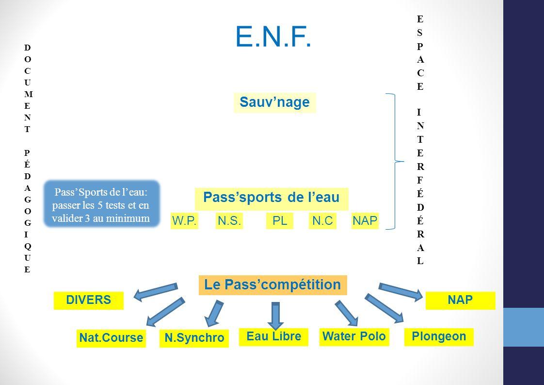 E.N.F. Sauvnage Passsports de leau W.P. N.S.PLN.CNAP PassSports de leau: passer les 5 tests et en valider 3 au minimum Le Passcompétition DIVERS Nat.C