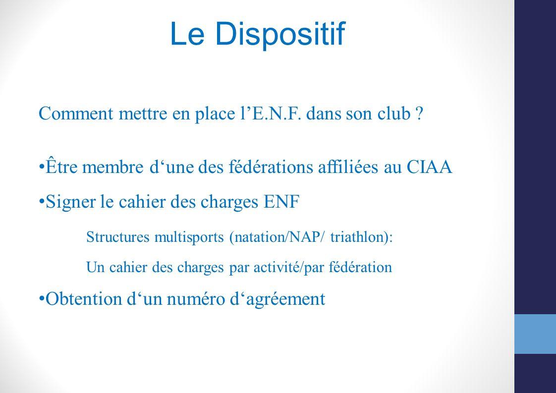 Le Dispositif Comment mettre en place lE.N.F. dans son club ? Être membre dune des fédérations affiliées au CIAA Signer le cahier des charges ENF Stru