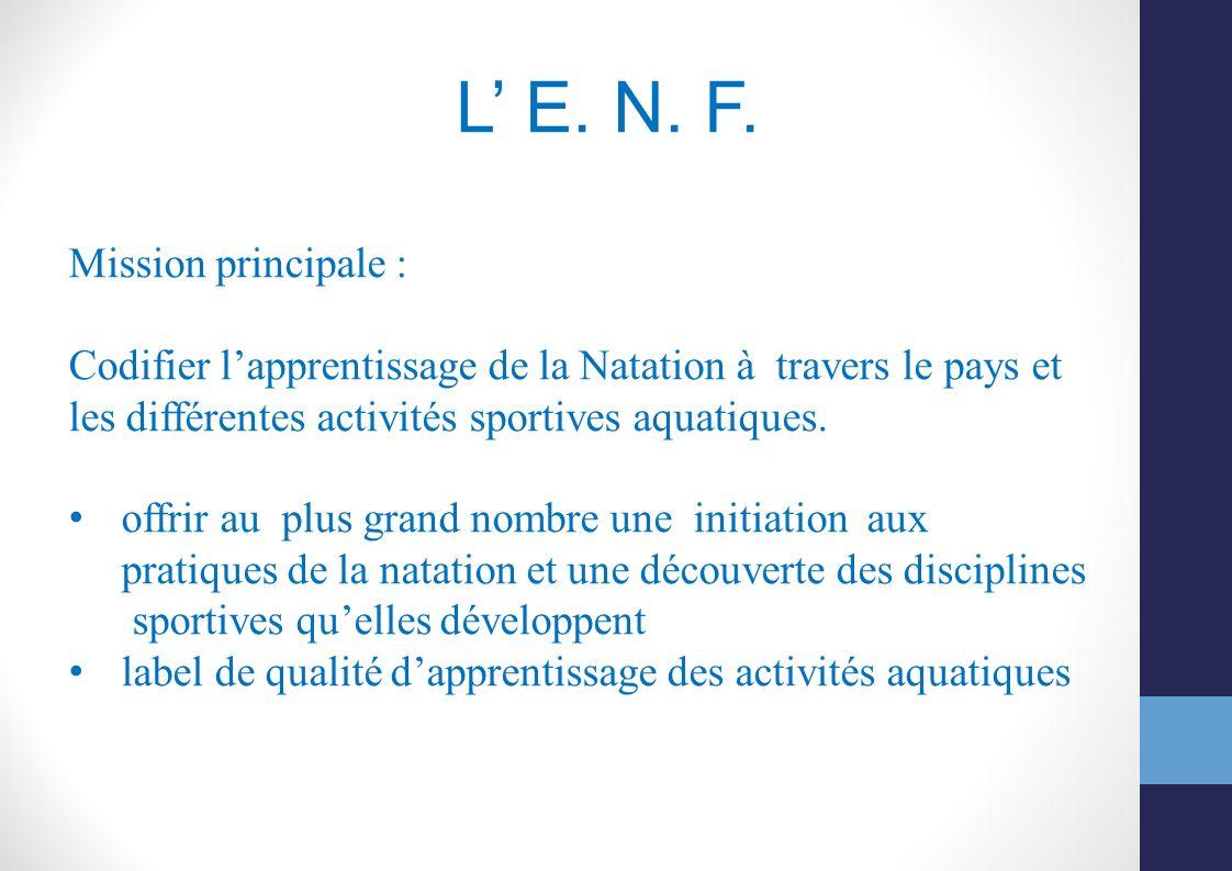 L E. N. F. Mission principale : Codifier lapprentissage de la Natation à travers le pays et les différentes activités sportives aquatiques. offrir au