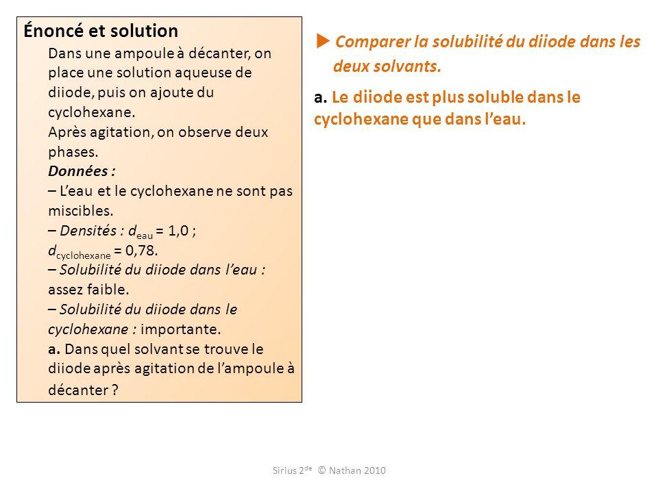 Comparer la solubilité du diiode dans les deux solvants. a. Le diiode est plus soluble dans le cyclohexane que dans leau. Énoncé et solution Dans une