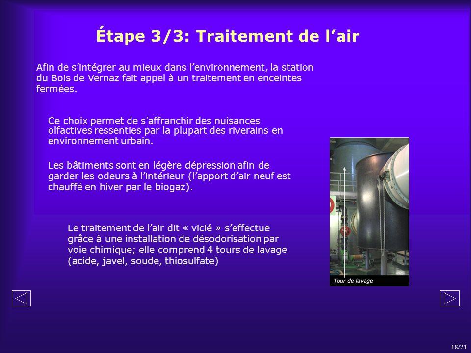 Étape 3/3: Traitement de lair Afin de sintégrer au mieux dans lenvironnement, la station du Bois de Vernaz fait appel à un traitement en enceintes fer