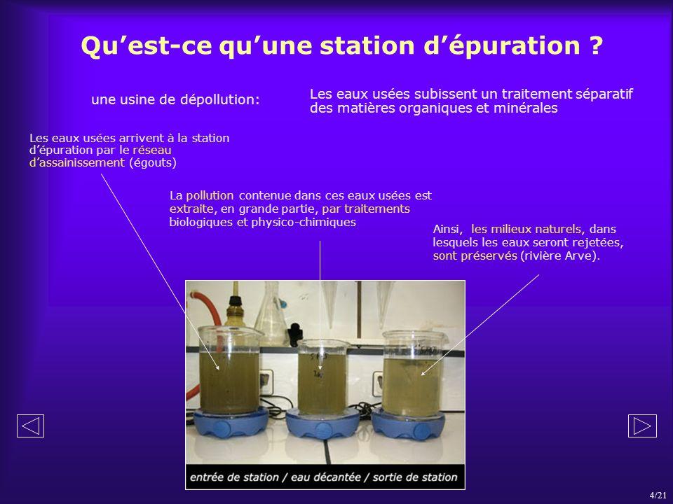 Quest-ce quune station dépuration ? une usine de dépollution: Les eaux usées subissent un traitement séparatif des matières organiques et minérales Le