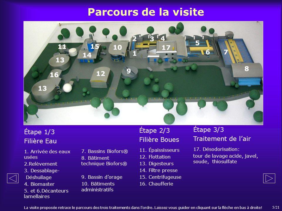 Parcours de la visite Étape 1/3 Filière Eau 1. Arrivée des eaux usées 2.Relèvement 3. Dessablage- Déshuilage 4. Biomaster 5. et 6.Décanteurs lamellair