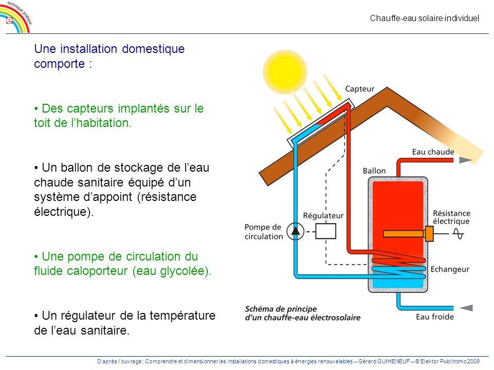 Chauffe-eau solaire individuel Daprès louvrage : Comprendre et dimensionner les installations domestiques à énergies renouvelables – Gérard GUIHENEUF