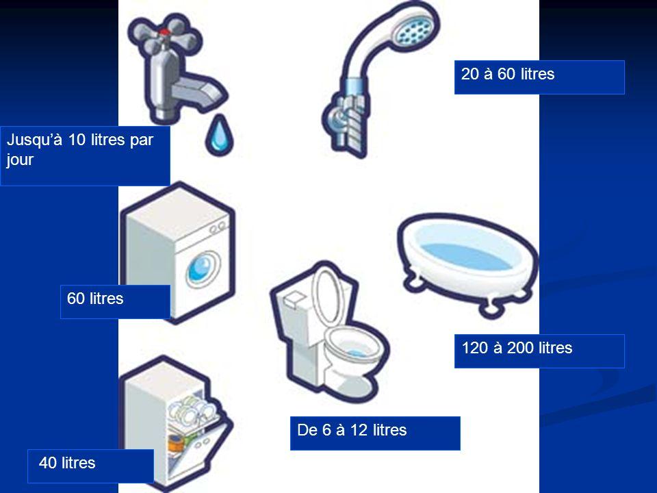 20 à 60 litres 120 à 200 litres 40 litres 60 litres Jusquà 10 litres par jour De 6 à 12 litres