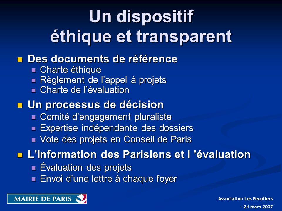 Un dispositif éthique et transparent Des documents de référence Des documents de référence Charte éthique Charte éthique Règlement de lappel à projets
