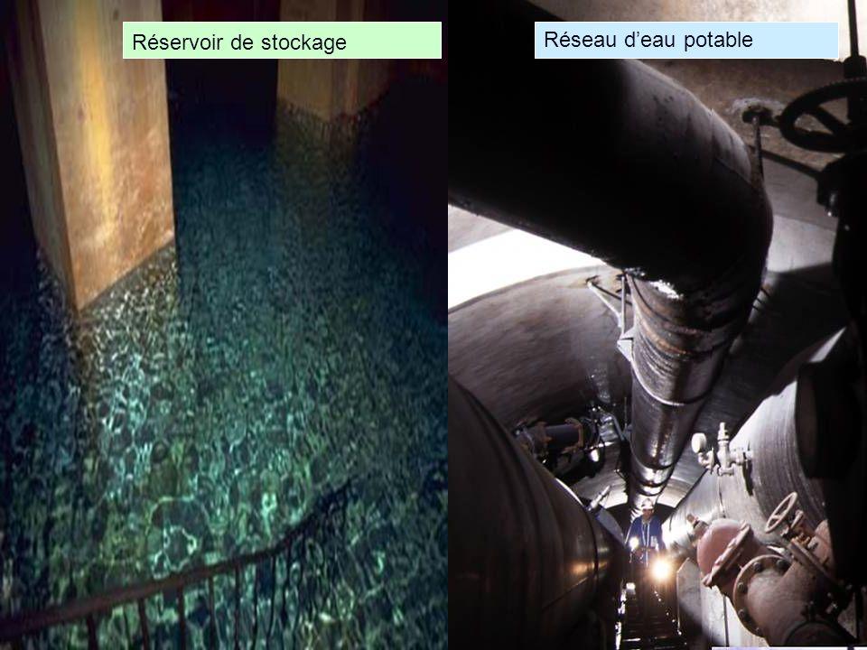 Réseau deau potable Réservoir de stockage