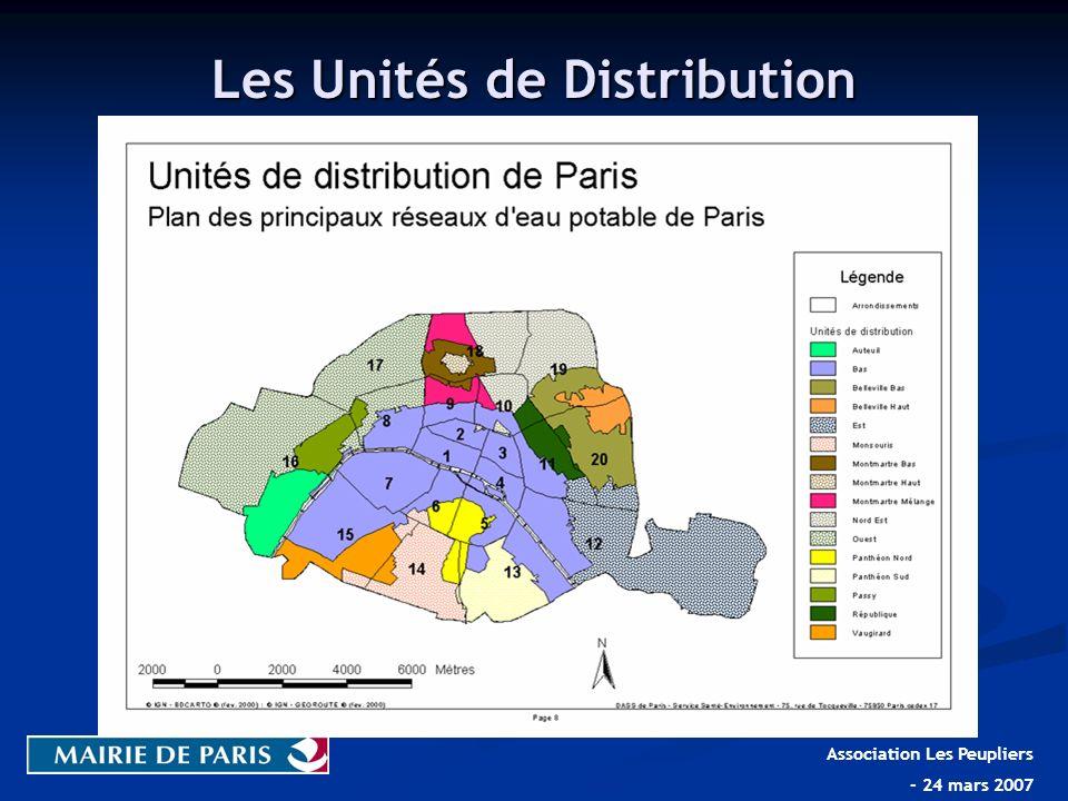 Les Unités de Distribution Association Les Peupliers - 24 mars 2007