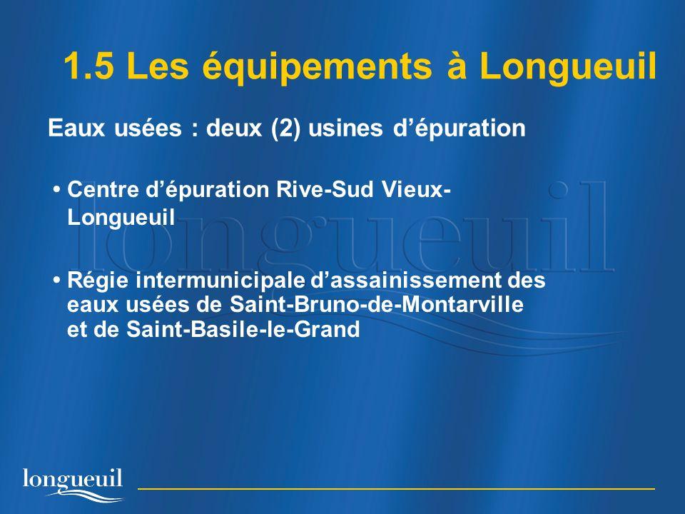 1.5 Les équipements à Longueuil Centre dépuration Rive-Sud Vieux- Longueuil Régie intermunicipale dassainissement des eaux usées de Saint-Bruno-de-Montarville et de Saint-Basile-le-Grand Eaux usées : deux (2) usines dépuration