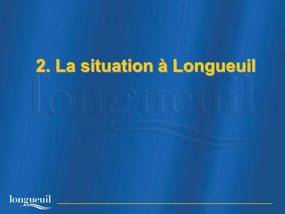 2. La situation à Longueuil