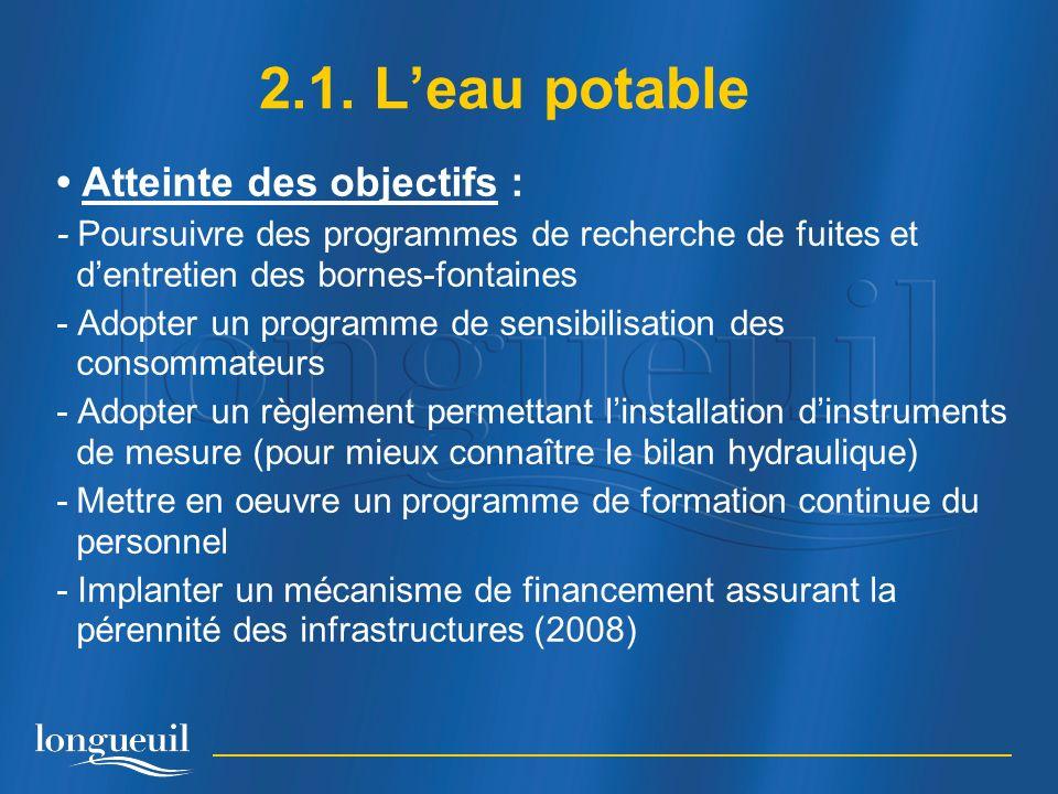 Atteinte des objectifs : - Poursuivre des programmes de recherche de fuites et dentretien des bornes-fontaines - Adopter un programme de sensibilisation des consommateurs - Adopter un règlement permettant linstallation dinstruments de mesure (pour mieux connaître le bilan hydraulique) -Mettre en oeuvre un programme de formation continue du personnel - Implanter un mécanisme de financement assurant la pérennité des infrastructures (2008) 2.1.