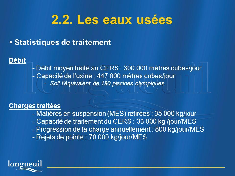 Statistiques de traitement Débit - Débit moyen traité au CERS : 300 000 mètres cubes/jour -Capacité de lusine : 447 000 mètres cubes/jour -Soit léquivalent de 180 piscines olympiques Charges traitées -Matières en suspension (MES) retirées : 35 000 kg/jour -Capacité de traitement du CERS : 38 000 kg /jour/MES - Progression de la charge annuellement : 800 kg/jour/MES - Rejets de pointe : 70 000 kg/jour/MES 2.2.