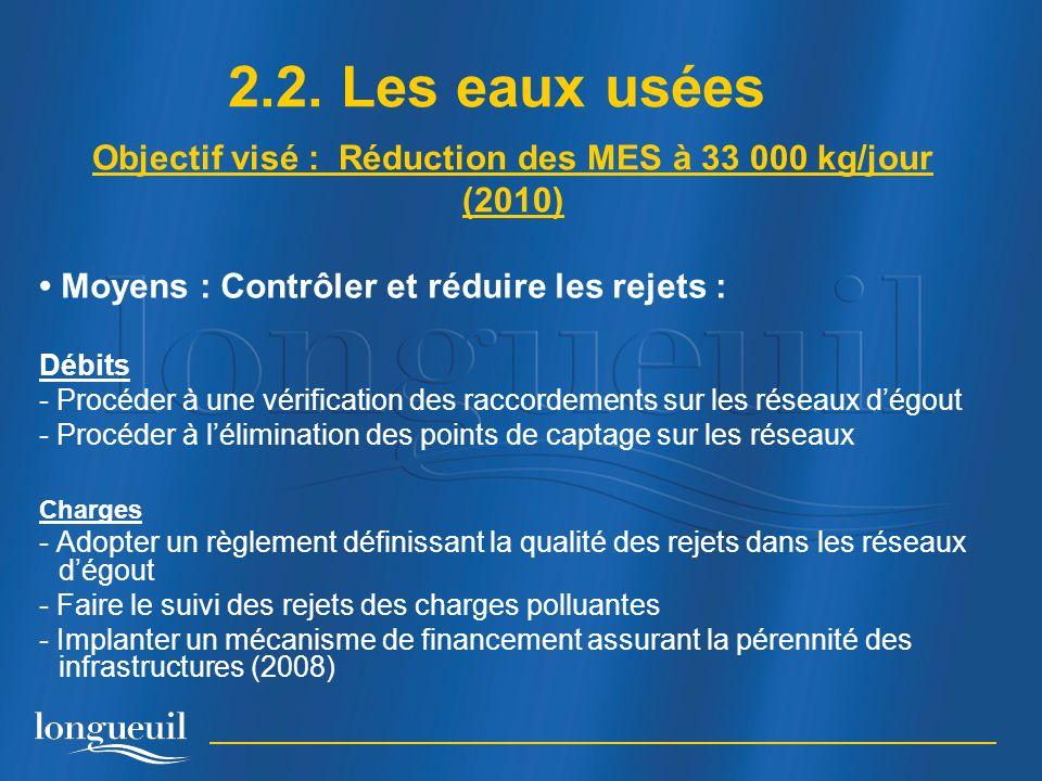 Moyens : Contrôler et réduire les rejets : Débits - Procéder à une vérification des raccordements sur les réseaux dégout - Procéder à lélimination des points de captage sur les réseaux Charges - Adopter un règlement définissant la qualité des rejets dans les réseaux dégout - Faire le suivi des rejets des charges polluantes - Implanter un mécanisme de financement assurant la pérennité des infrastructures (2008) Objectif visé : Réduction des MES à 33 000 kg/jour (2010) 2.2.