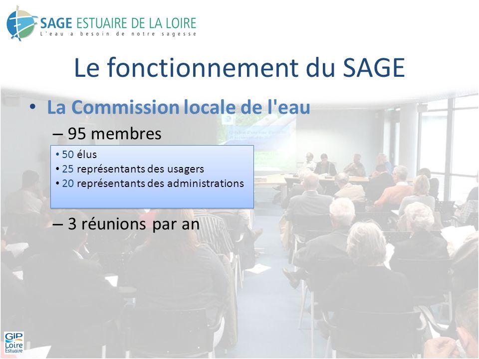 Le fonctionnement du SAGE La Commission locale de l eau – 95 membres – 3 réunions par an 50 élus 25 représentants des usagers 20 représentants des administrations 50 élus 25 représentants des usagers 20 représentants des administrations