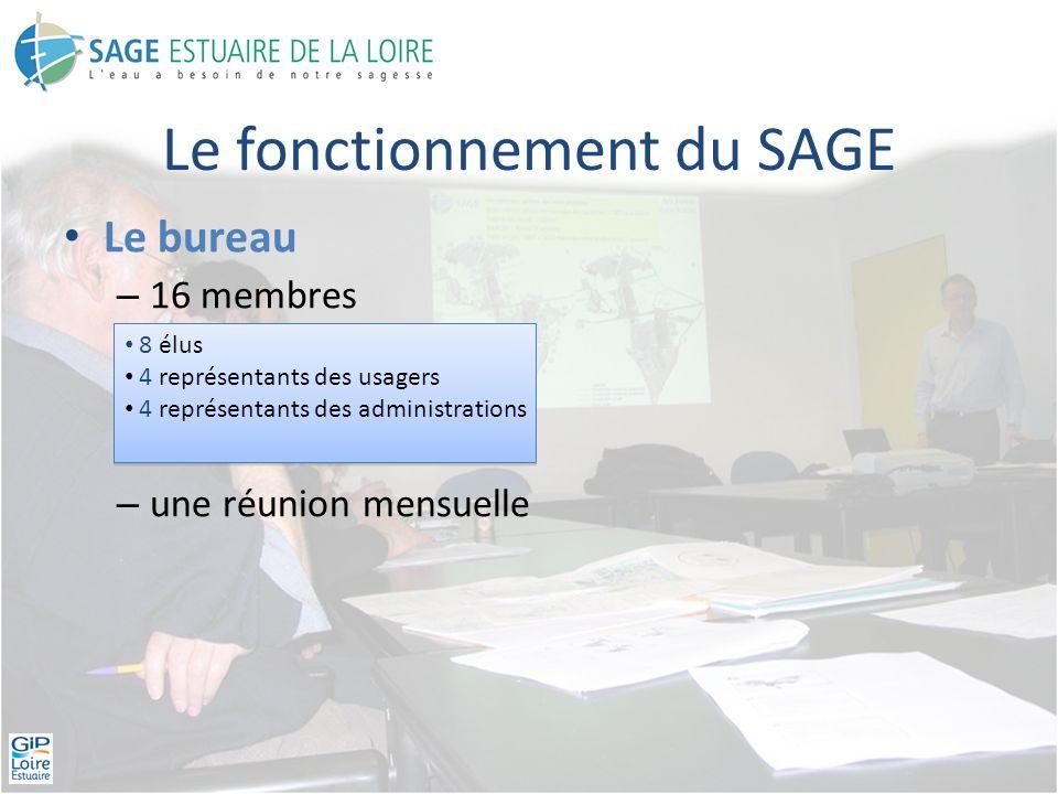 Le fonctionnement du SAGE Le bureau – 16 membres – une réunion mensuelle 8 élus 4 représentants des usagers 4 représentants des administrations 8 élus 4 représentants des usagers 4 représentants des administrations