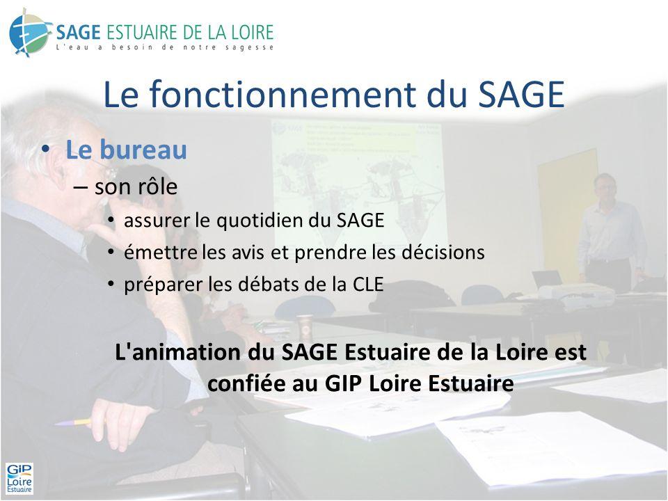 Le fonctionnement du SAGE Le bureau – son rôle assurer le quotidien du SAGE émettre les avis et prendre les décisions préparer les débats de la CLE L animation du SAGE Estuaire de la Loire est confiée au GIP Loire Estuaire