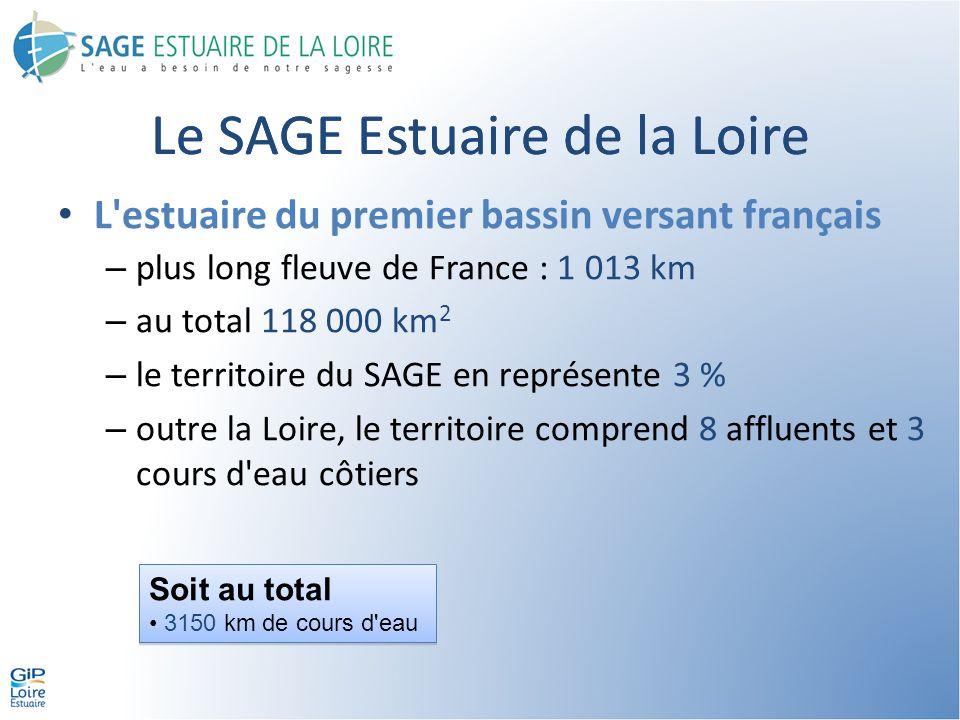 Le SAGE Estuaire de la Loire L estuaire du premier bassin versant français – plus long fleuve de France : 1 013 km – au total 118 000 km 2 – le territoire du SAGE en représente 3 % – outre la Loire, le territoire comprend 8 affluents et 3 cours d eau côtiers Soit au total 3150 km de cours d eau Soit au total 3150 km de cours d eau Le SAGE Estuaire de la Loire