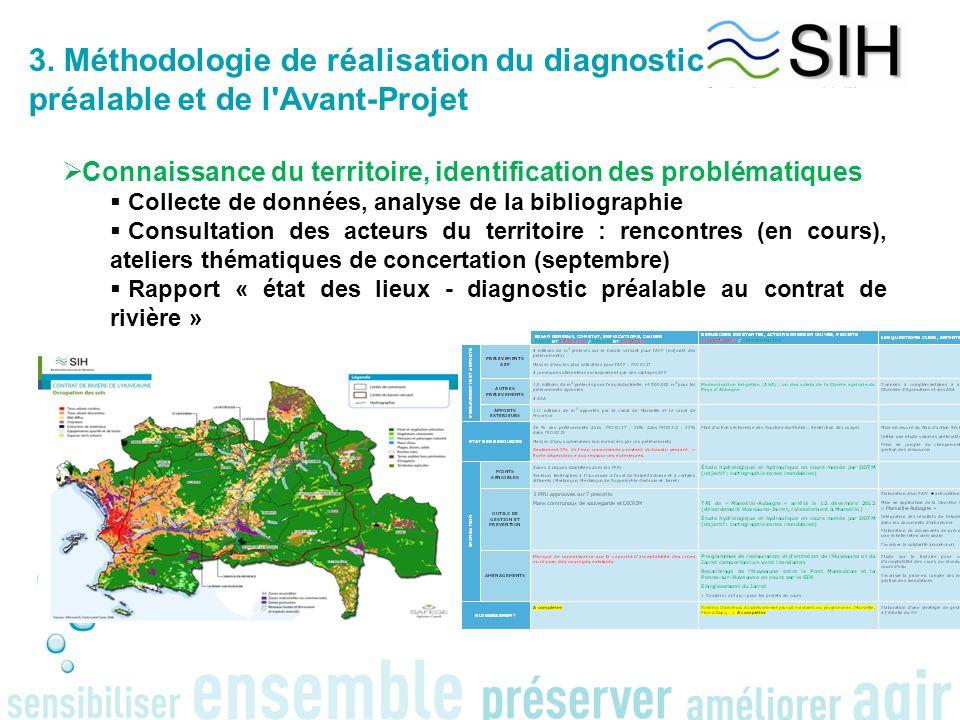3. Méthodologie de réalisation du diagnostic préalable et de l'Avant-Projet Connaissance du territoire, identification des problématiques Collecte de