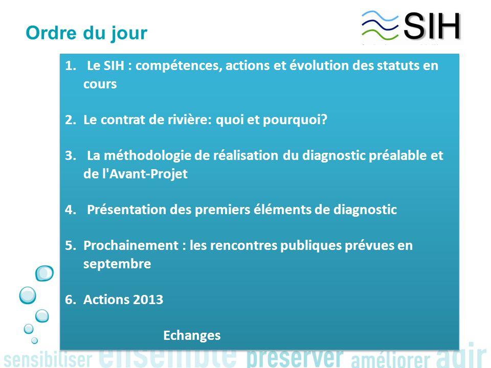 Ordre du jour 1. Le SIH : compétences, actions et évolution des statuts en cours 2.Le contrat de rivière: quoi et pourquoi? 3. La méthodologie de réal
