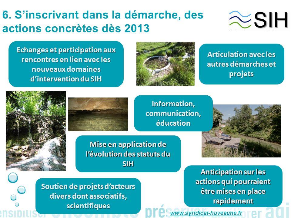 6. Sinscrivant dans la démarche, des actions concrètes dès 2013 Echanges et participation aux rencontres en lien avec les nouveaux domaines dintervent