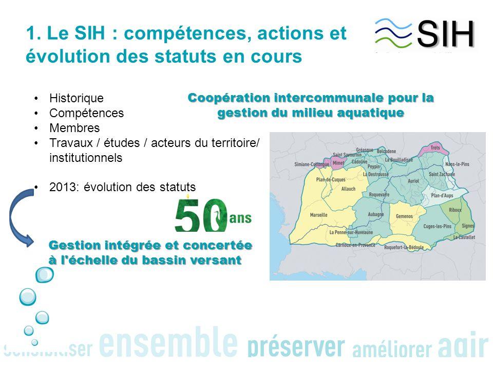 1. Le SIH : compétences, actions et évolution des statuts en cours Historique Compétences Membres Travaux / études / acteurs du territoire/ institutio