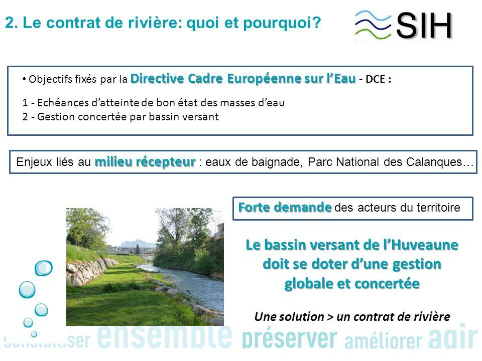 Le bassin versant de lHuveaune doit se doter dune gestion globale et concertée Une solution > un contrat de rivière Directive Cadre Européenne sur lEa