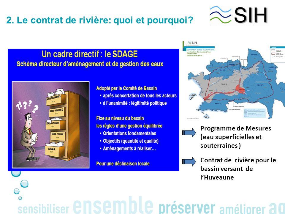 Programme de Mesures (eau superficielles et souterraines ) Contrat de rivière pour le bassin versant de lHuveaune 2. Le contrat de rivière: quoi et po