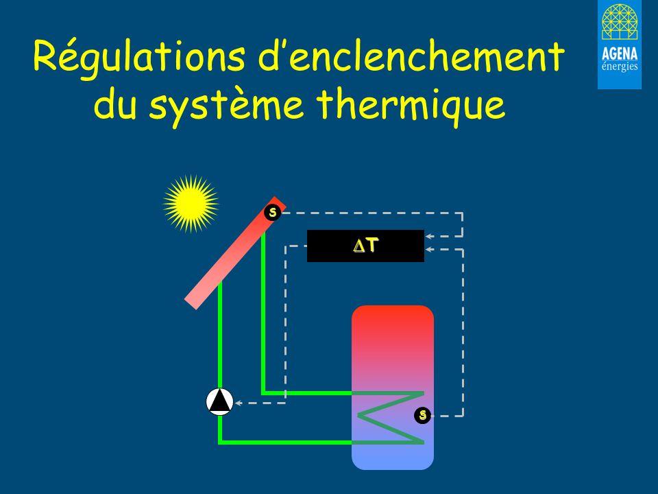 Régulations denclenchement du système thermique T S S
