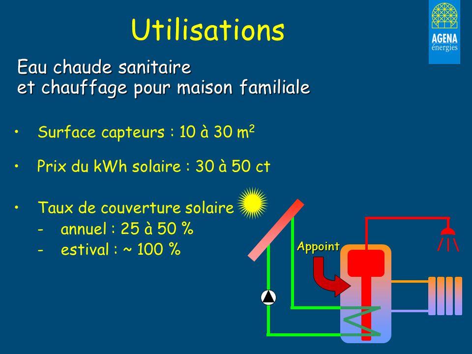Utilisations Eau chaude sanitaire et chauffage pour maison familiale Surface capteurs : 10 à 30 m 2 Prix du kWh solaire : 30 à 50 ct Taux de couvertur