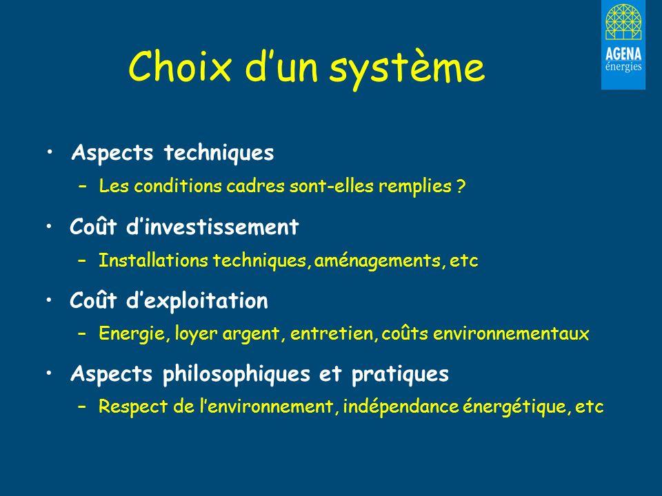 Choix dun système Aspects techniques –Les conditions cadres sont-elles remplies ? Coût dinvestissement – –Installations techniques, aménagements, etc