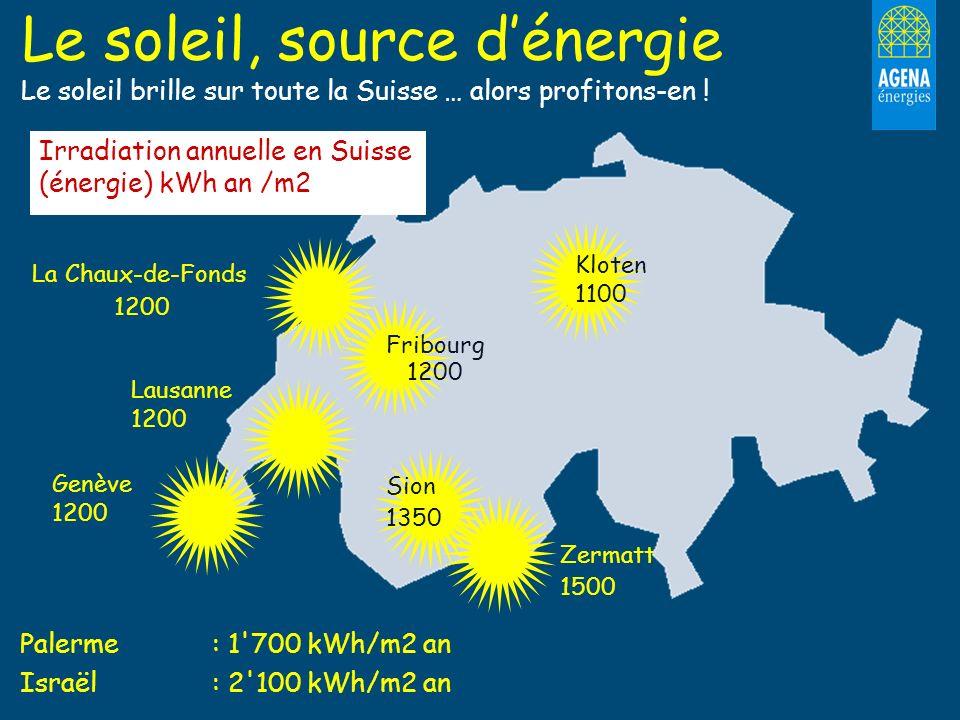 Le soleil, source dénergie Le soleil brille sur toute la Suisse … alors profitons-en ! Palerme : 1'700 kWh/m2 an Israël : 2'100 kWh/m2 an Zermatt 1500