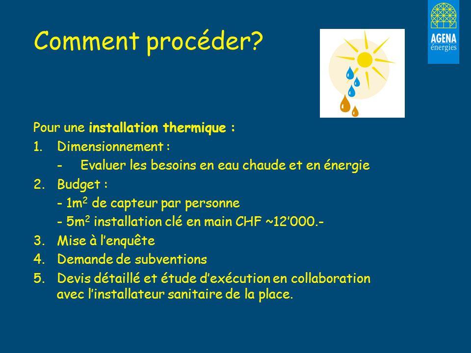 Comment procéder? Pour une installation thermique : 1. 1.Dimensionnement : - Evaluer les besoins en eau chaude et en énergie 2. 2.Budget : - 1m 2 de c