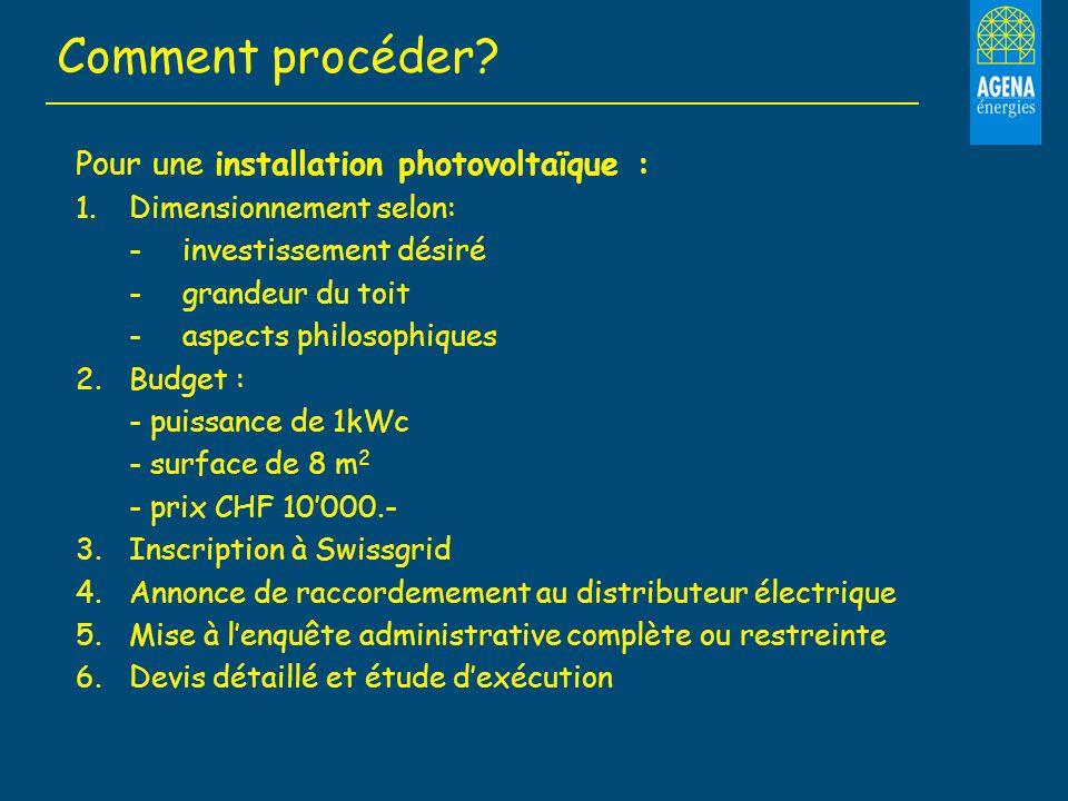 Comment procéder? Pour une installation photovoltaïque : 1. 1.Dimensionnement selon: - -investissement désiré - -grandeur du toit - -aspects philosoph