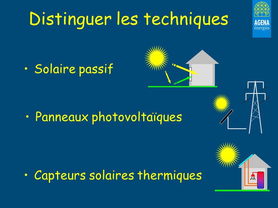 Distinguer les techniques Solaire passif Capteurs solaires thermiques Panneaux photovoltaïques