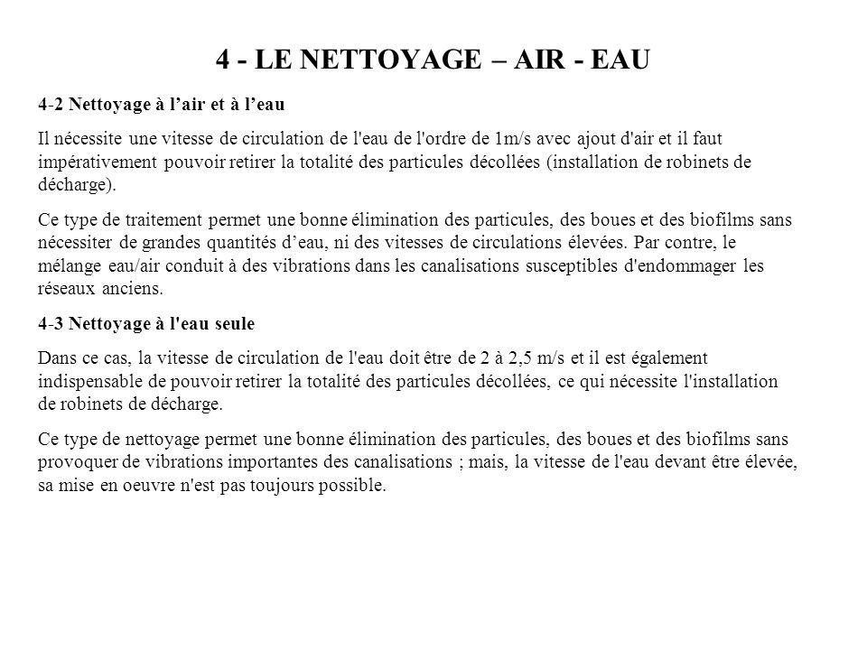 4 - LE NETTOYAGE – AIR - EAU 4-2 Nettoyage à lair et à leau Il nécessite une vitesse de circulation de l eau de l ordre de 1m/s avec ajout d air et il faut impérativement pouvoir retirer la totalité des particules décollées (installation de robinets de décharge).