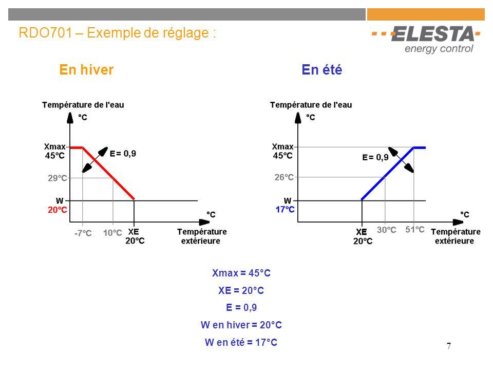 7 RDO701 – Exemple de réglage : En hiver En été Xmax = 45°C XE = 20°C E = 0,9 W en hiver = 20°C W en été = 17°C