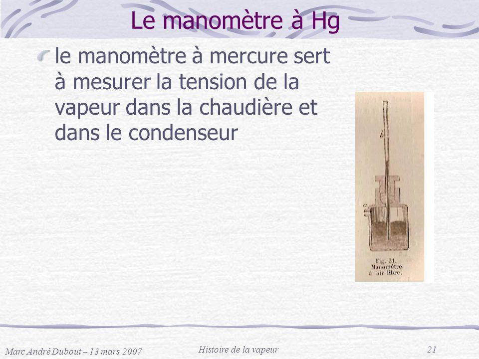 Marc André Dubout – 13 mars 2007 Histoire de la vapeur21 Le manomètre à Hg le manomètre à mercure sert à mesurer la tension de la vapeur dans la chaud