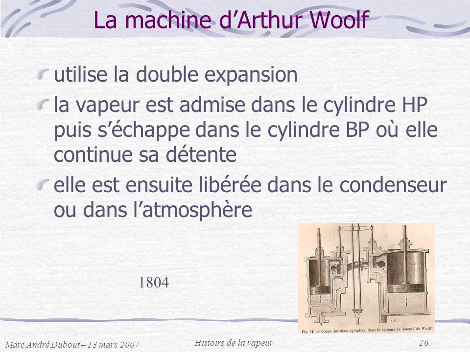 Marc André Dubout – 13 mars 2007 Histoire de la vapeur26 La machine dArthur Woolf utilise la double expansion la vapeur est admise dans le cylindre HP