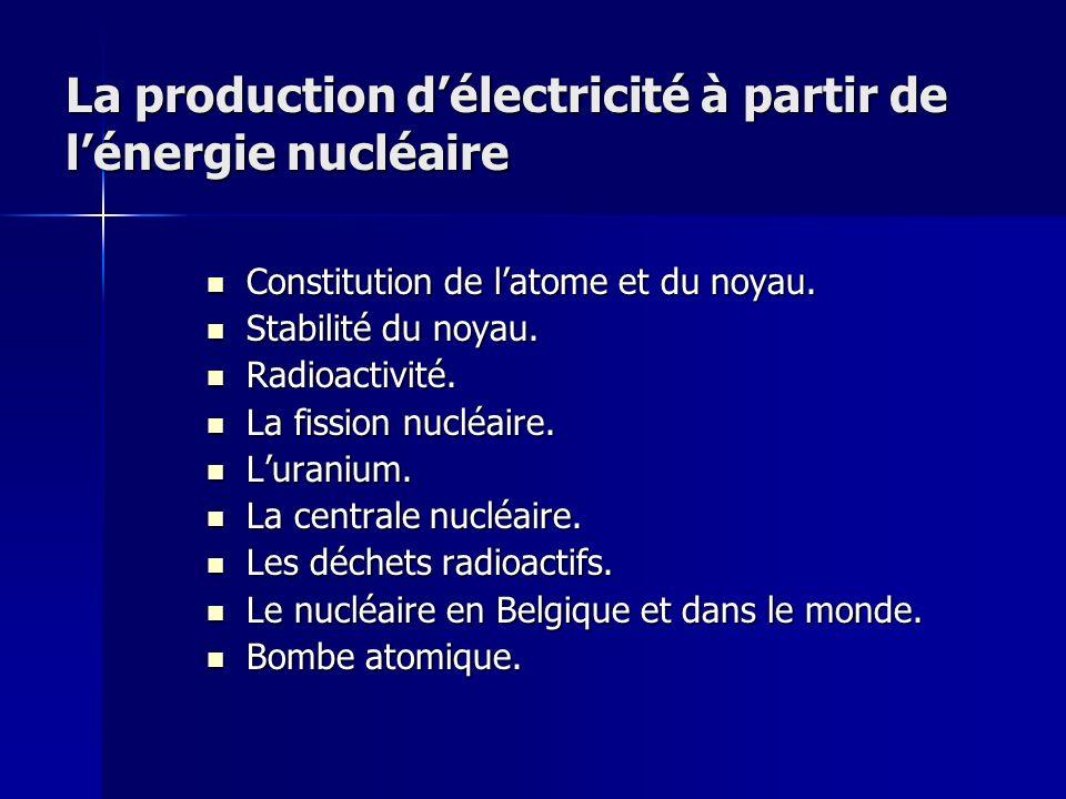 Composition des atomes Un atome est constitué: Dun noyau contenant: –Des protons porteurs dune charge positive –Des neutrons électriquement neutres Délectrons qui gravitent autour du noyau Les électrons portent une charge négative Les charges électriques des électrons et des protons sont de même valeur.