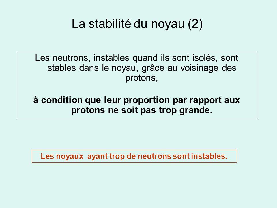 Les neutrons, instables quand ils sont isolés, sont stables dans le noyau, grâce au voisinage des protons, à condition que leur proportion par rapport