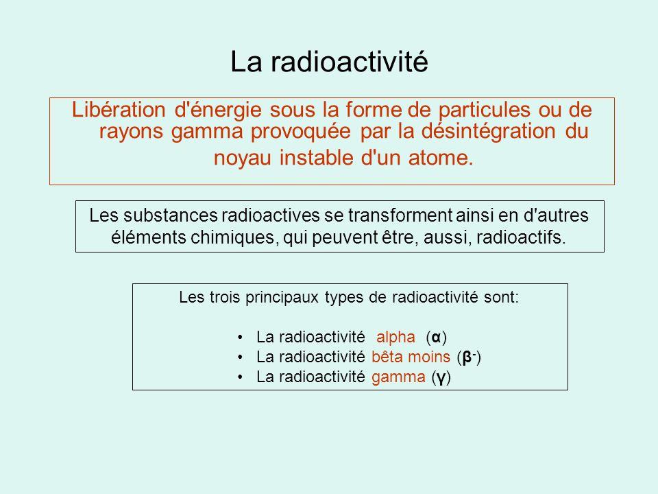 La radioactivité Libération d'énergie sous la forme de particules ou de rayons gamma provoquée par la désintégration du noyau instable d'un atome. Les