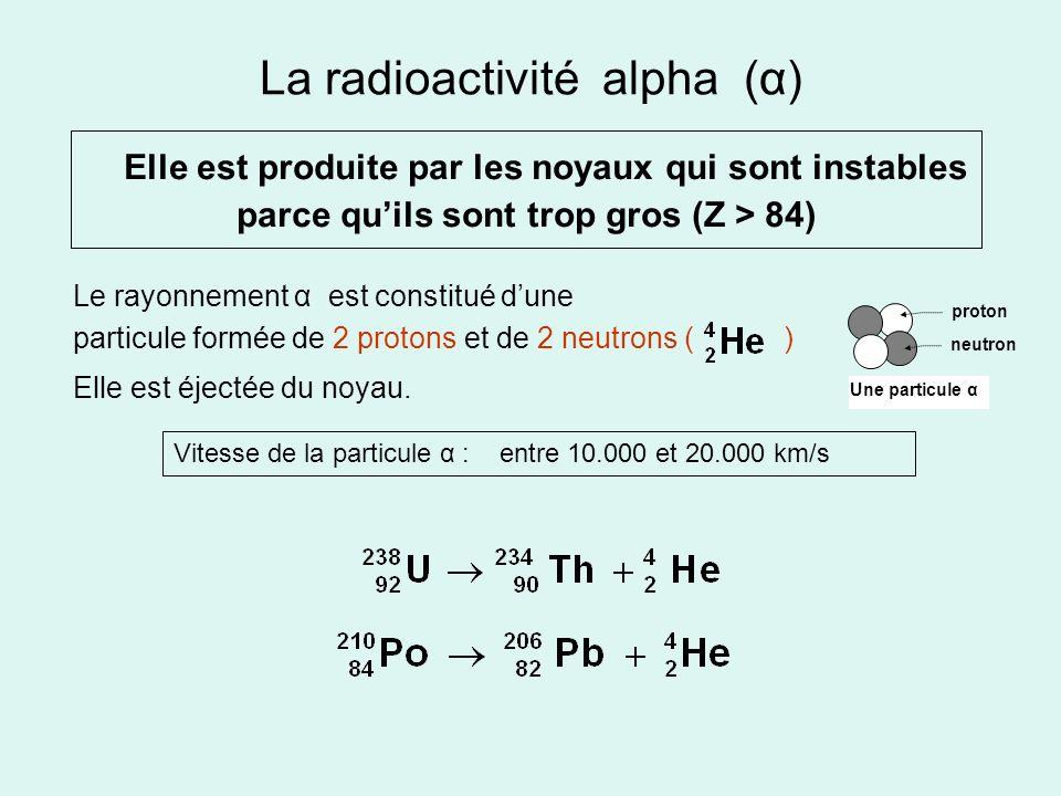 La radioactivité alpha (α) Elle est produite par les noyaux qui sont instables parce quils sont trop gros (Z > 84) Vitesse de la particule α : entre 1