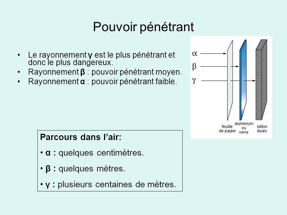 Pouvoir pénétrant Le rayonnement γ est le plus pénétrant et donc le plus dangereux. Rayonnement β : pouvoir pénétrant moyen. Rayonnement α : pouvoir p