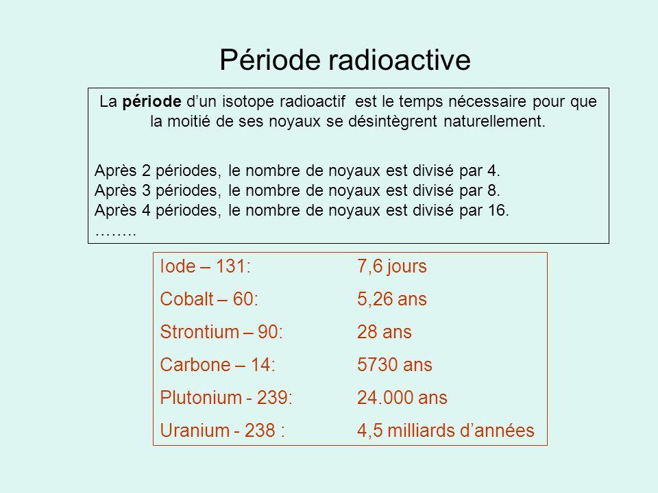 Période radioactive La période dun isotope radioactif est le temps nécessaire pour que la moitié de ses noyaux se désintègrent naturellement. Après 2