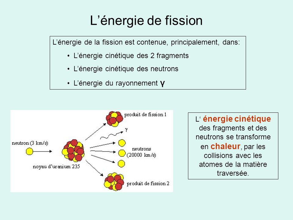 Lénergie de fission Lénergie de la fission est contenue, principalement, dans: Lénergie cinétique des 2 fragments Lénergie cinétique des neutrons Léne