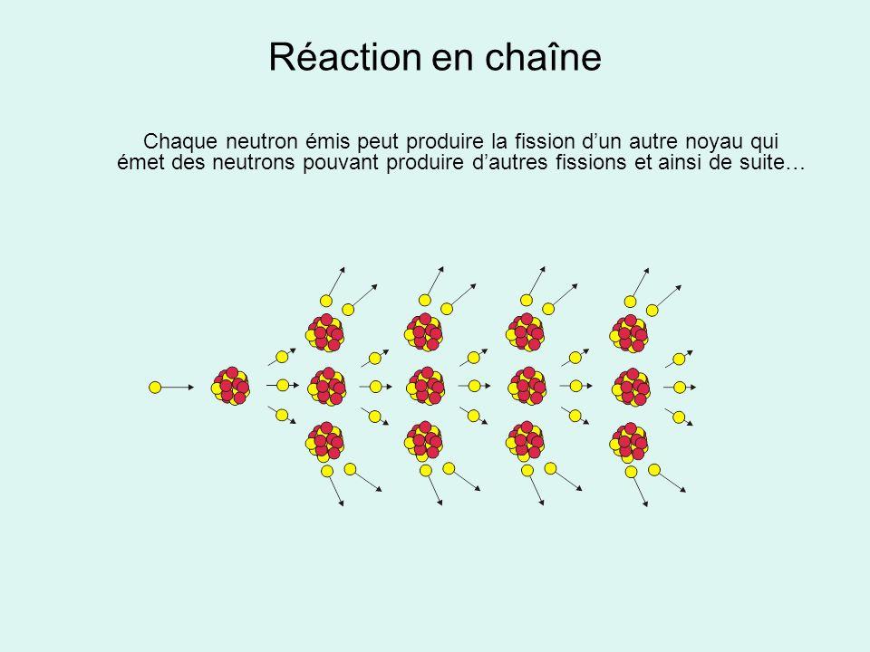 Réaction en chaîne Chaque neutron émis peut produire la fission dun autre noyau qui émet des neutrons pouvant produire dautres fissions et ainsi de su